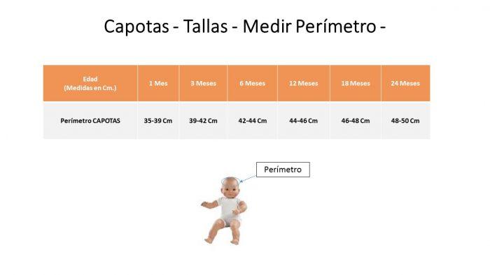 Tallas Capotas -Perímetro-